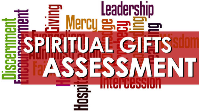 It is a picture of Printable Spiritual Gift Inventory throughout churchgrowth